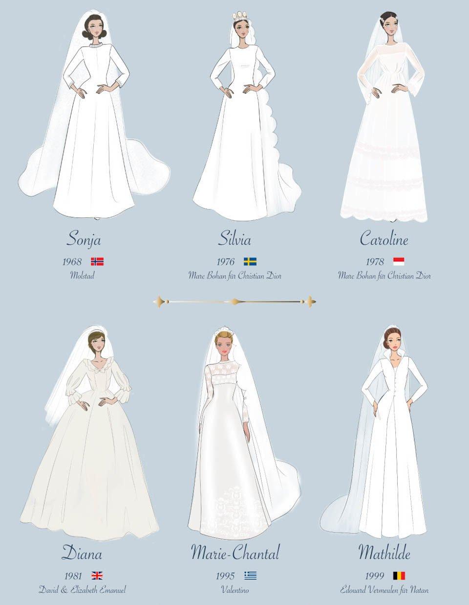 Zur Hochzeit von Meghan Markle – Royale Brautkleider im Rückblick