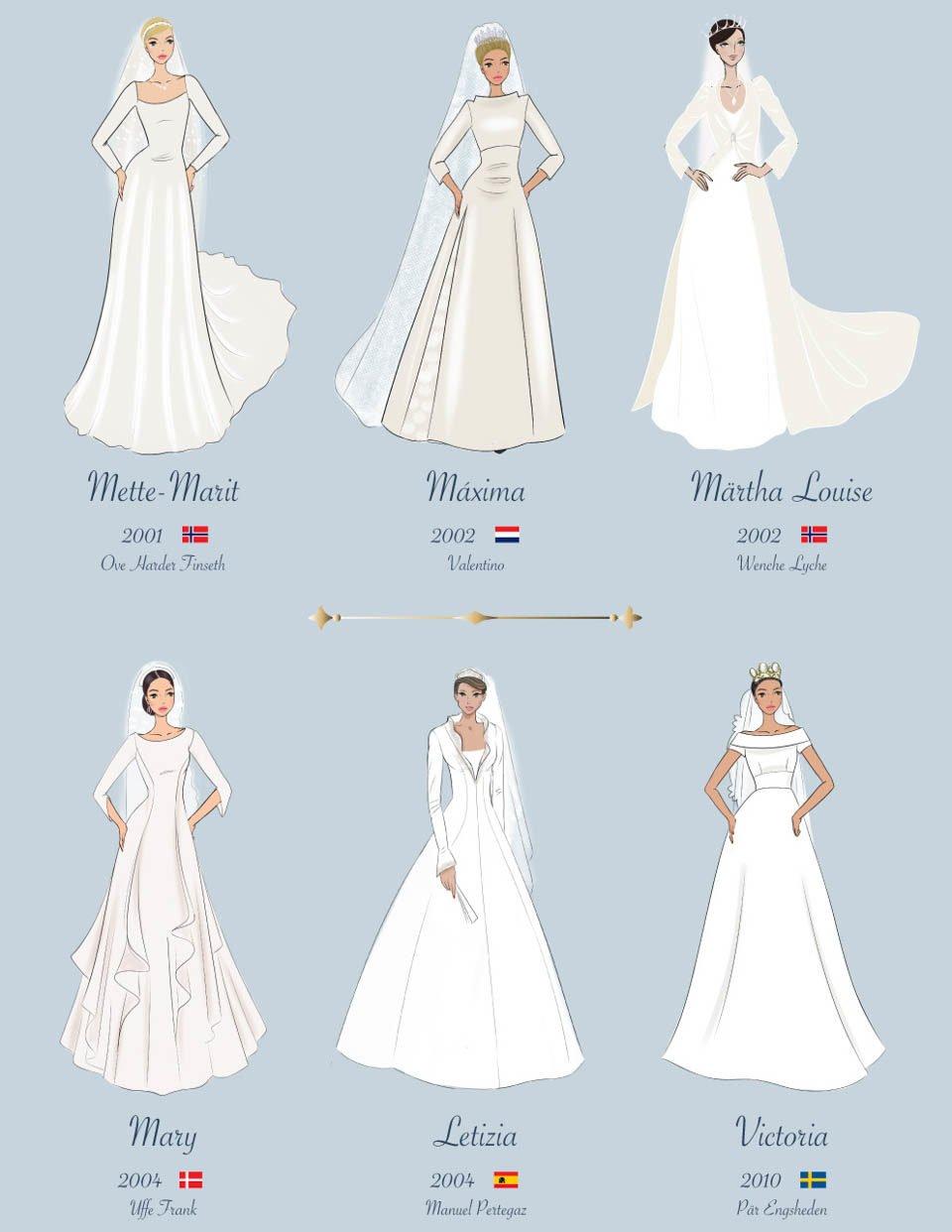 Royale Brautkleider im Rückblick